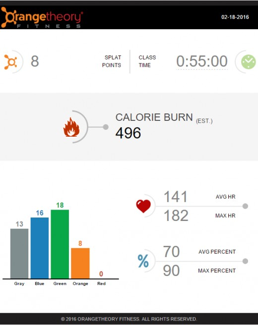 A sample performance summary e-mailed to you after every workout.