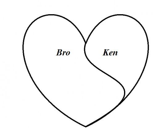 The Representation of A Broken Relationship.