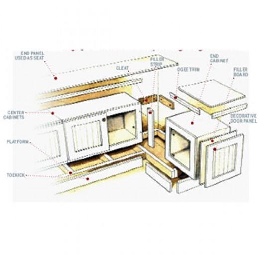 Kitchen Cabinet Installation: Kitchen Cabinets Hardware Install