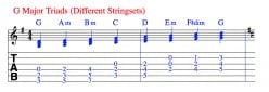 Music Theory For Guitarists • Harmonizing The Major Scale • Triads, Tetrads, Stringset Positions, Practical Applications