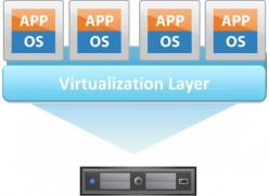 Create Virtual Machine in Hyper-V on Windows Server 2012