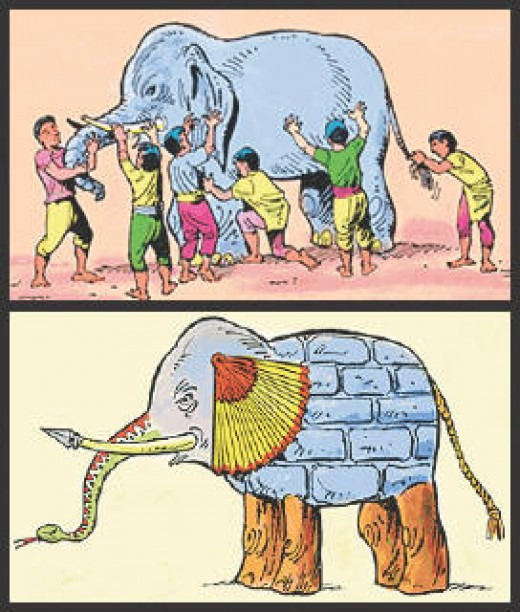 The 'blind men elephant' test is how sensing thinking types, which most scientists are, would describe an elephant as a whole when they are blindfolded.