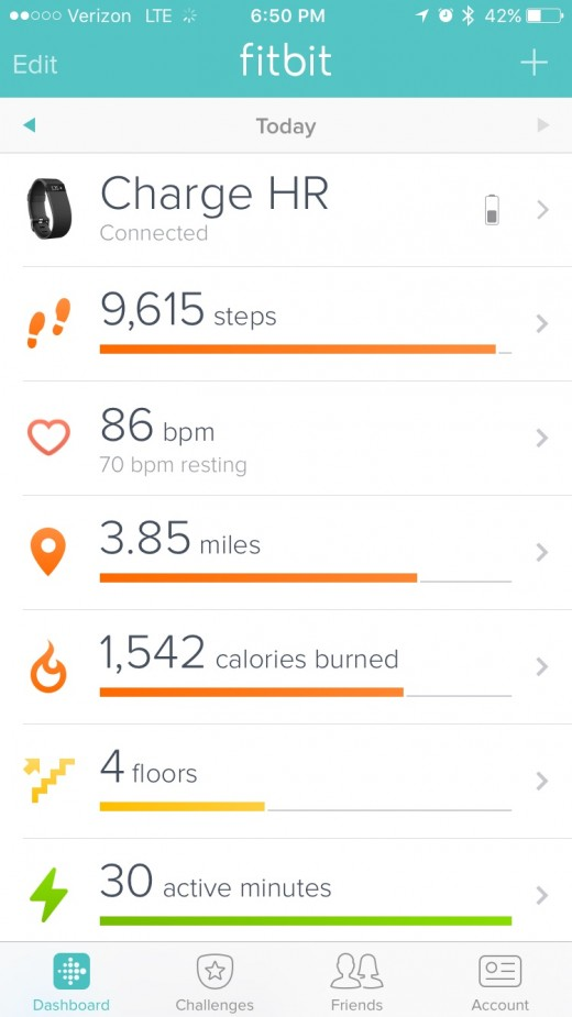 The home screen of the FitBit app. It shows a quick glance of what I have done that day.