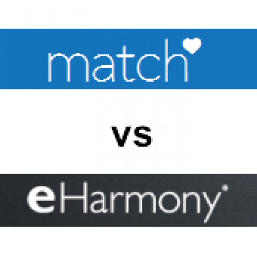 eharmony dating questionnaire relationship quotes