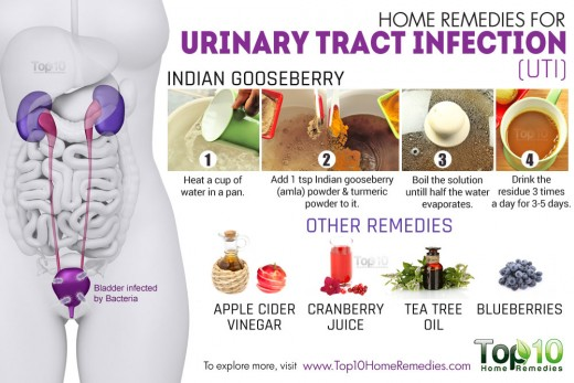"""Here are the top 10 home remedies for urinary tract infections."""