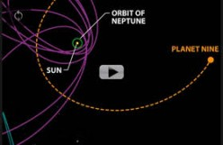 Is planet nine really Nibiru?