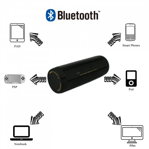 The ability of Bluetooth speakers to get connected with several devices makes it popular among the masses