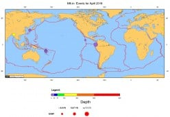Earthquake Review and Forecast for May 2016