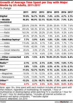 PhoneGap Addresses Technology Disparity Challenges