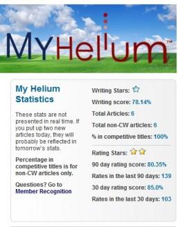 My score June 25, 2009.
