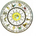 Negative Astrology Sign Characteristics
