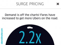 Surge Pricing-What Is It and Do You Have to Pay