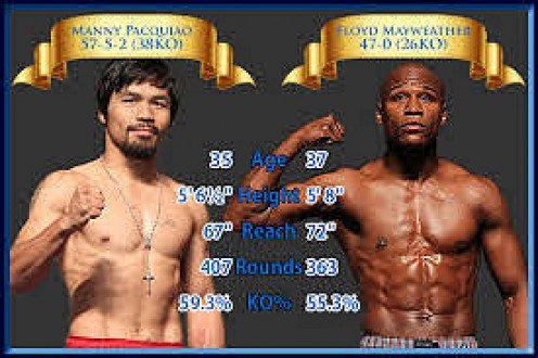Floyd Mayweather won a dominant 12 round decision over Manny Pacquiao when they tangled in Las Vegas.