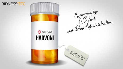 When approved, the Hep C drug Harvoni carried a hefty $94,500 price tag for a 12 week treatment.