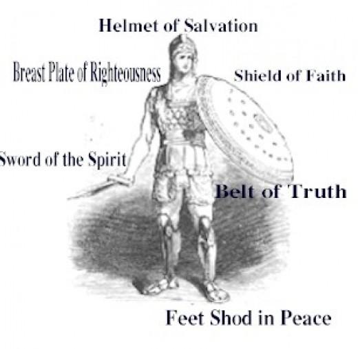 Wear the Full Armor of God Turn back to God.