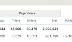 Hit 2 Million Views Today