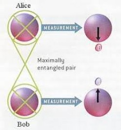 Does entanglment contradict the universal constant?