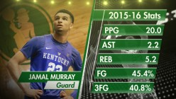 The Celtics Shouldn't Pass on Jamal Murray with the 3rd Pick