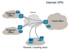 What is a VPN? [ Virtual Private Network]