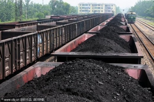 Coal production in China.