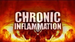 Chronic inflammation and its Effects on Your Body