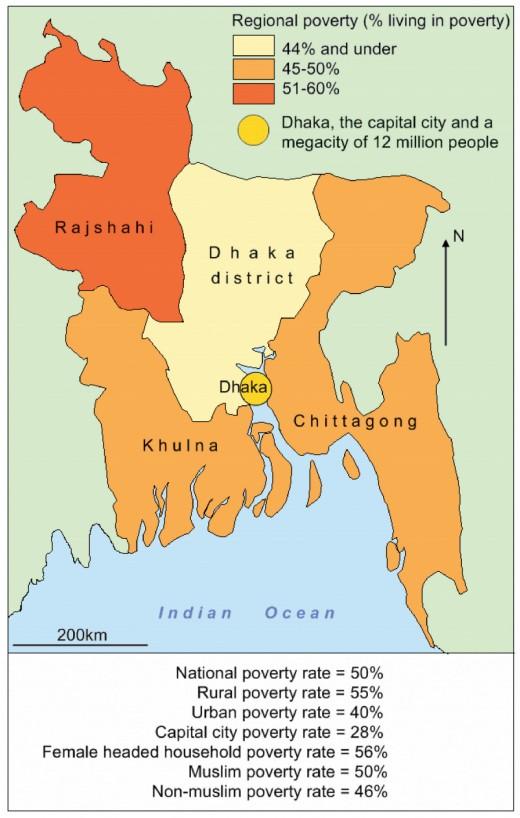Development differences in Bangladesh, 2002.