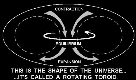 Three-torus model of the universe