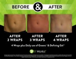 How do the Skinny Wraps Works?
