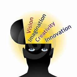 Why are creativity and innovation important topics for business