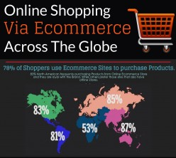 Online Furniture Shopping Via Ecommerce Across The Globe