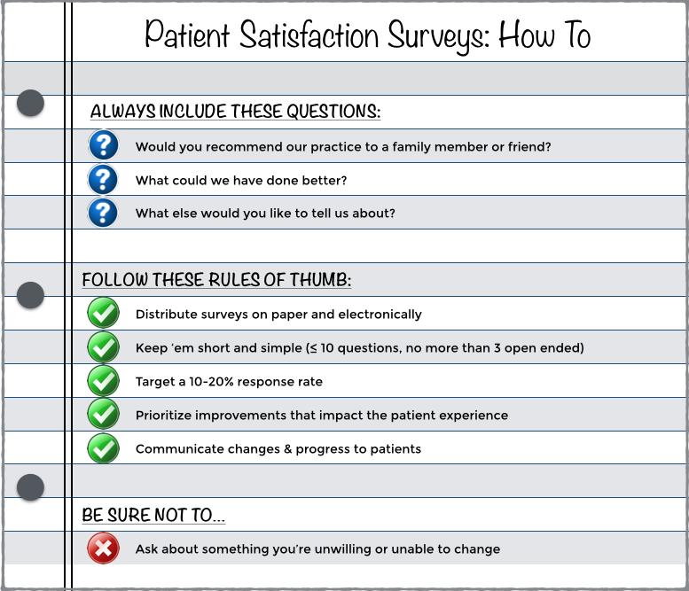 questionnaire for patient satisfaction