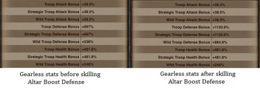 Stats reflect 27x level 21 barracks and research: defense tree, combat, and strategic combat