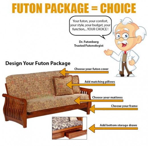 A futon package set includes the futon frame, your choice of mattress, cover and optional accessories.