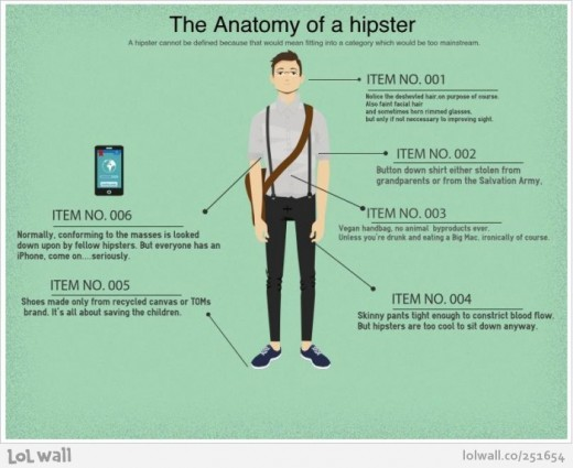 The classically ironic anatomy of a hipster is truly an iconic symbol of the millennial generation. Ironically using a 'mainstream' phone, ironically expensive recycled shoes, and an ironic sense of style to make up for his lack of one to begin with.