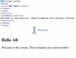 HTML5 ELEMENTS EXPLORED