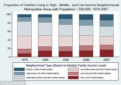 Exposé: The Abolition of the Middle Class