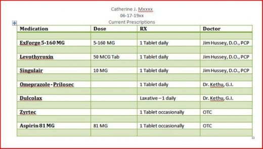 List all prescription medications the patient is taking daily along with any over the counter pills.