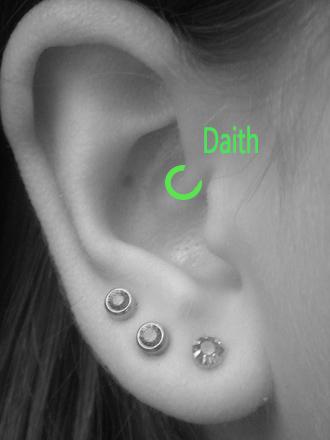 Daith piercing diagram