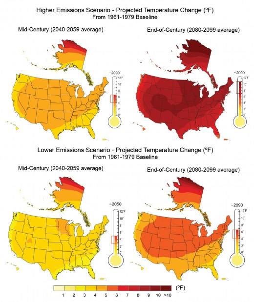 US Temp Lower emissions VS Higher Emissions Scenario.