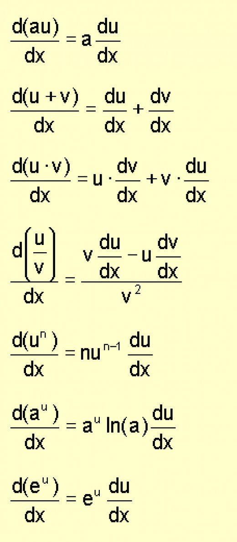 differentiation formulas - photo #3