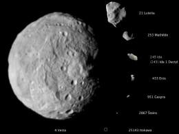 Asteroid Comparison