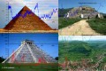 Why the Orientation of Pyramids Correlates to Ice Ages