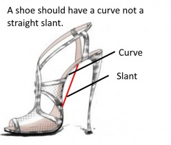 Why Expensive Shoes are More Comfortable...