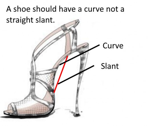 Look at the shoes you buy. Do they have a slant or a curve?