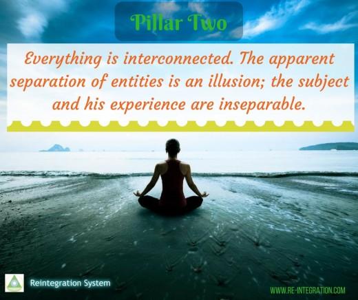 Postulates of the Reintegration System-Pillar 2