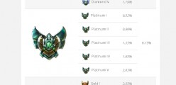 4 Powerful Tips To Carry Silver Elo - League Of Legends