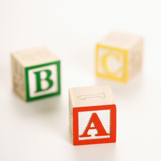 Developing your program objectives can be as easy as A-B-C!