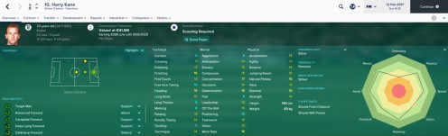 Fm17 Profile of Harry Kane