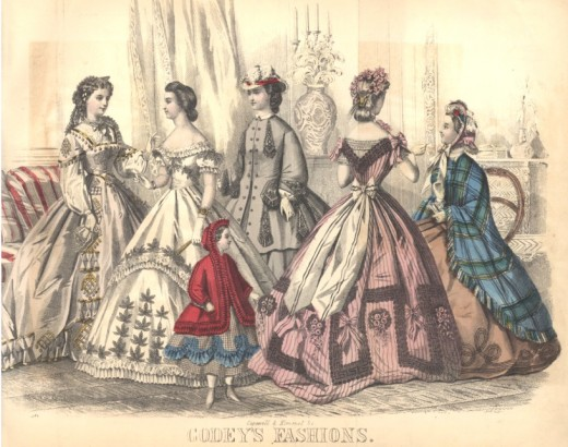 Civil War Era Dresses