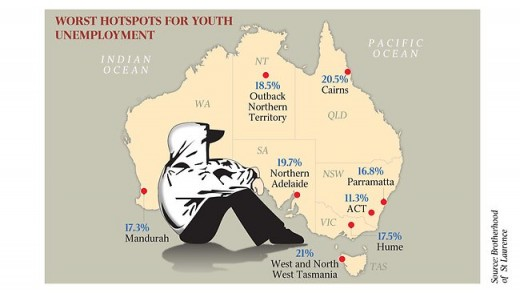 Worse Hotspots for Youth Unemployment